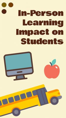 In Person Learning Impact on Students. Graphic created by Jackie Buktaw.